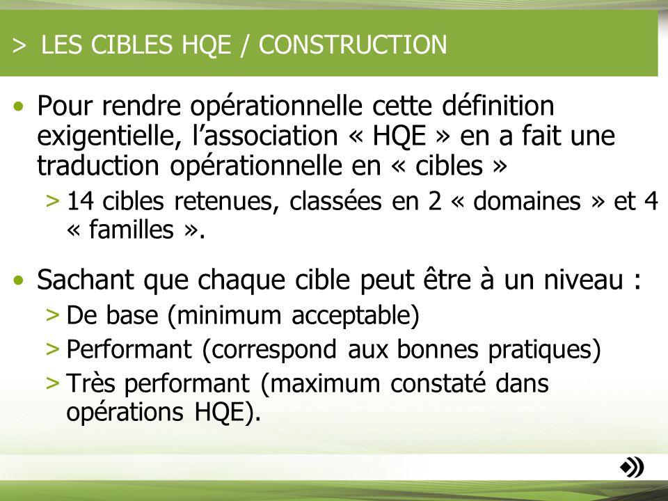 LES CIBLES HQE / CONSTRUCTION Pour rendre opérationnelle cette définition exigentielle, lassociation « HQE » en a fait une traduction opérationnelle e
