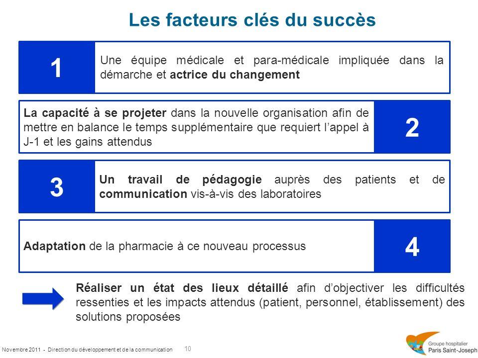 Novembre 2011 - Direction du développement et de la communication Les facteurs clés du succès 10 Une équipe médicale et para-médicale impliquée dans l