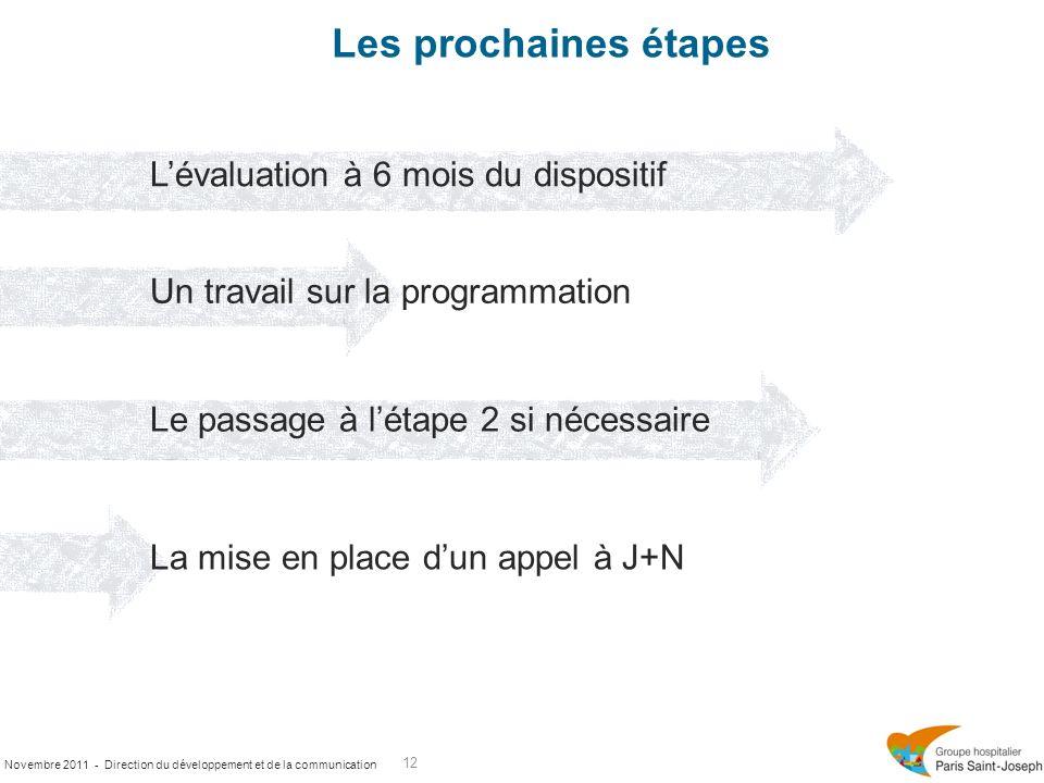 Novembre 2011 - Direction du développement et de la communication Les prochaines étapes 12 Lévaluation à 6 mois du dispositif Un travail sur la progra