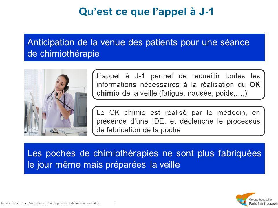 Novembre 2011 - Direction du développement et de la communication Quest ce que lappel à J-1 2 Anticipation de la venue des patients pour une séance de