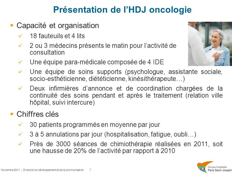 Novembre 2011 - Direction du développement et de la communication Présentation de lHDJ oncologie Capacité et organisation 18 fauteuils et 4 lits 2 ou