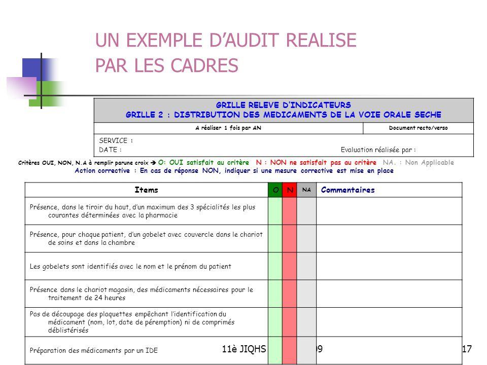 11è JIQHS - 24/11/200917 Critères OUI, NON, N.A à remplir parune croix O: OUI satisfait au critère N : NON ne satisfait pas au critère NA.