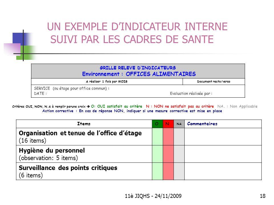 11è JIQHS - 24/11/200918 Critères OUI, NON, N.A à remplir parune croix O: OUI satisfait au critère N : NON ne satisfait pas au critère NA.