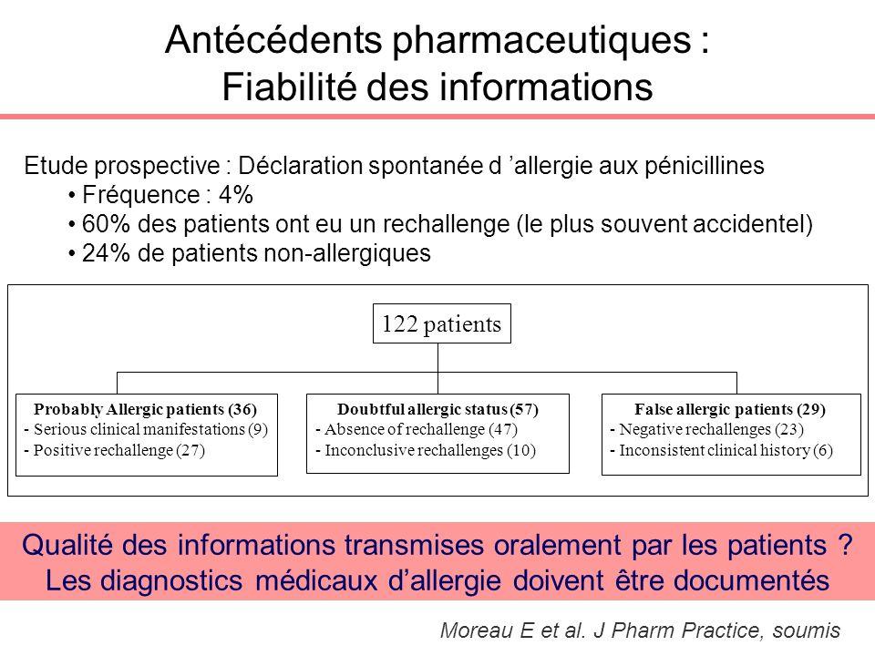 Antécédents pharmaceutiques : Fiabilité des informations 122 patients Probably Allergic patients (36) - Serious clinical manifestations (9) - Positive