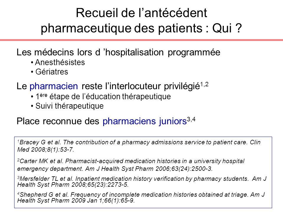 Recueil de lantécédent pharmaceutique des patients : Qui ? Les médecins lors d hospitalisation programmée Anesthésistes Gériatres Le pharmacien reste