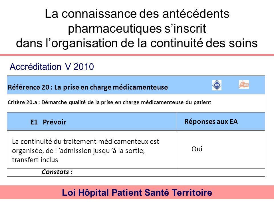 Oui Constats : E1 Prévoir Réponses aux EA Référence 20 : La prise en charge médicamenteuse Critère 20.a : Démarche qualité de la prise en charge médic