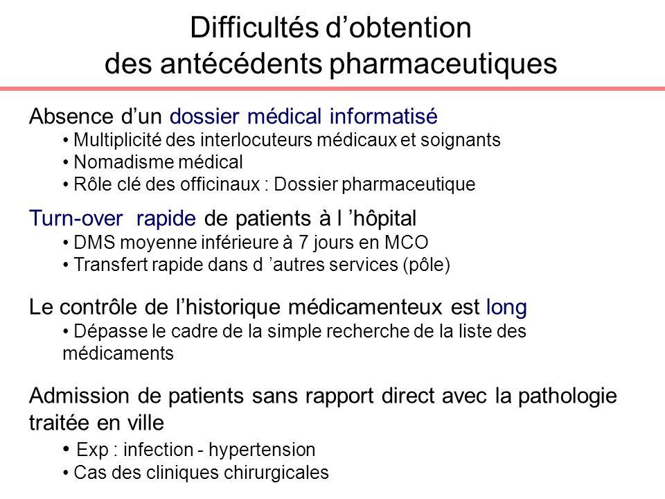 Absence dun dossier médical informatisé Multiplicité des interlocuteurs médicaux et soignants Nomadisme médical Rôle clé des officinaux : Dossier phar