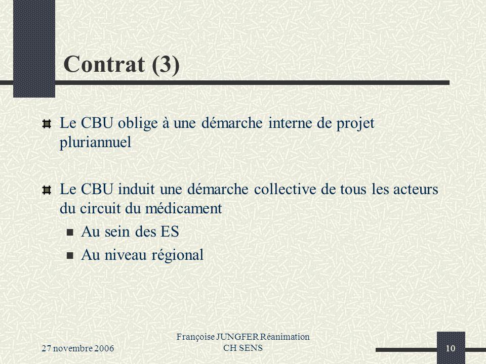 27 novembre 2006 Françoise JUNGFER Réanimation CH SENS10 Contrat (3) Le CBU oblige à une démarche interne de projet pluriannuel Le CBU induit une démarche collective de tous les acteurs du circuit du médicament Au sein des ES Au niveau régional