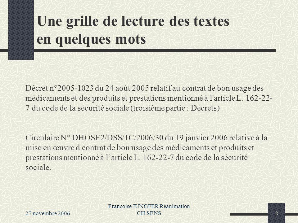 27 novembre 2006 Françoise JUNGFER Réanimation CH SENS3 Le Bon Usage Pour obtenir le meilleur bénéfice thérapeutique Pour maîtriser le risque des thérapeutiques médicamenteuses