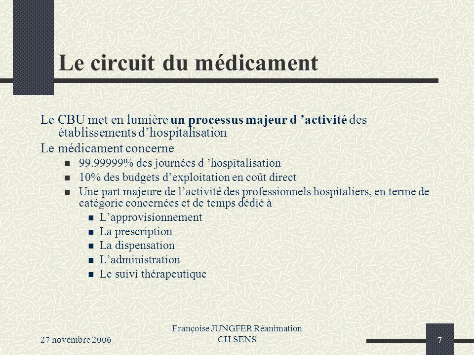 27 novembre 2006 Françoise JUNGFER Réanimation CH SENS8 Contrat (1) Le CBU sintègre dans le climat actuel de contractualisation Avec la tutelle En interne Le CBU acte l approche de performance médico- économique