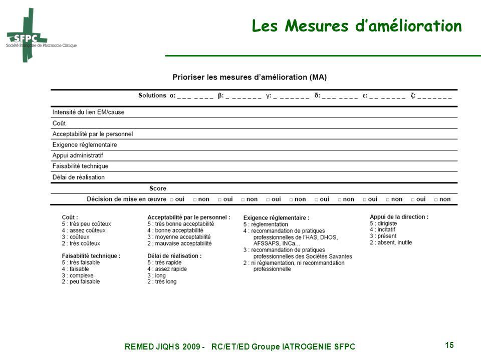 REMED JIQHS 2009 - RC/ET/ED Groupe IATROGENIE SFPC 15 Les Mesures damélioration