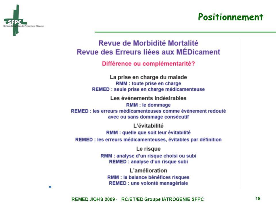 REMED JIQHS 2009 - RC/ET/ED Groupe IATROGENIE SFPC 18 Positionnement