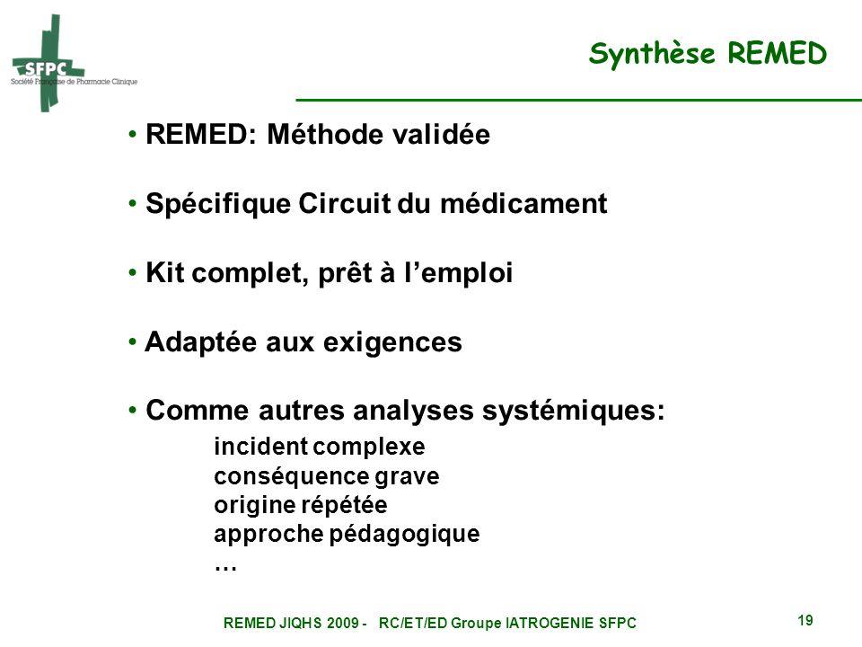 REMED JIQHS 2009 - RC/ET/ED Groupe IATROGENIE SFPC 19 REMED: Méthode validée Spécifique Circuit du médicament Kit complet, prêt à lemploi Adaptée aux