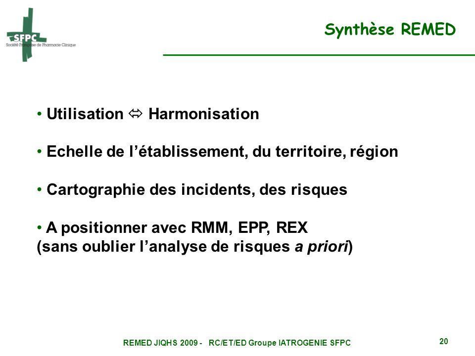REMED JIQHS 2009 - RC/ET/ED Groupe IATROGENIE SFPC 20 Utilisation Harmonisation Echelle de létablissement, du territoire, région Cartographie des inci