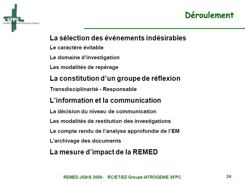 REMED JIQHS 2009 - RC/ET/ED Groupe IATROGENIE SFPC 24 La sélection des événements indésirables Le caractère évitable Le domaine dinvestigation Les mod
