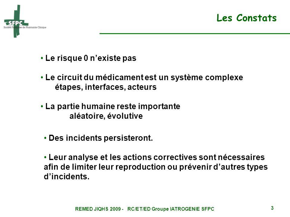 REMED JIQHS 2009 - RC/ET/ED Groupe IATROGENIE SFPC 3 Les Constats Le risque 0 nexiste pas Le circuit du médicament est un système complexe étapes, int