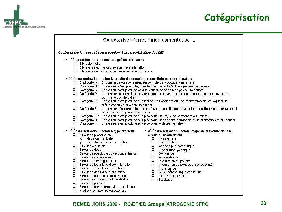REMED JIQHS 2009 - RC/ET/ED Groupe IATROGENIE SFPC 30 Catégorisation