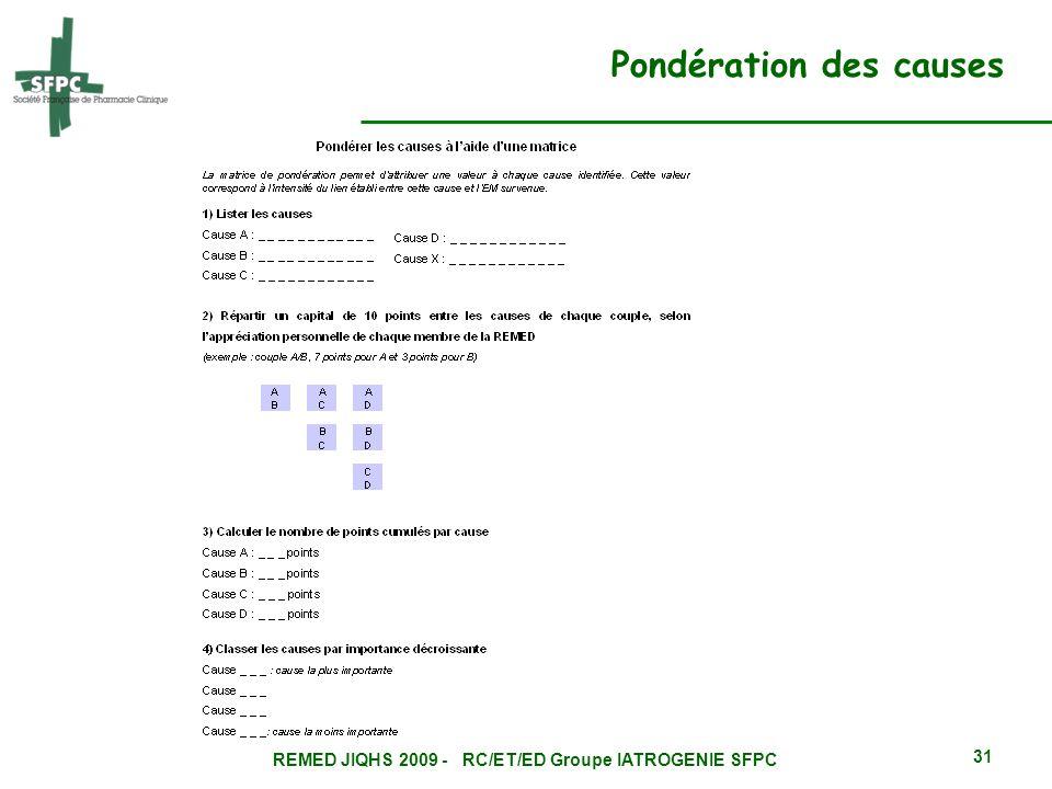 REMED JIQHS 2009 - RC/ET/ED Groupe IATROGENIE SFPC 31 Pondération des causes