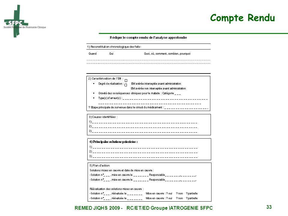 REMED JIQHS 2009 - RC/ET/ED Groupe IATROGENIE SFPC 33 Compte Rendu