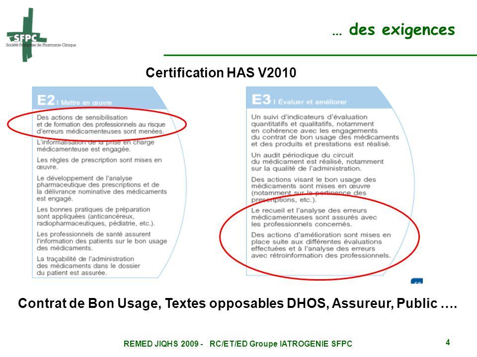 REMED JIQHS 2009 - RC/ET/ED Groupe IATROGENIE SFPC 4 … des exigences Certification HAS V2010 Contrat de Bon Usage, Textes opposables DHOS, Assureur, P