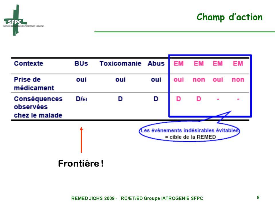 REMED JIQHS 2009 - RC/ET/ED Groupe IATROGENIE SFPC 10 Les outils facilitant la conduite de la Revue 1.