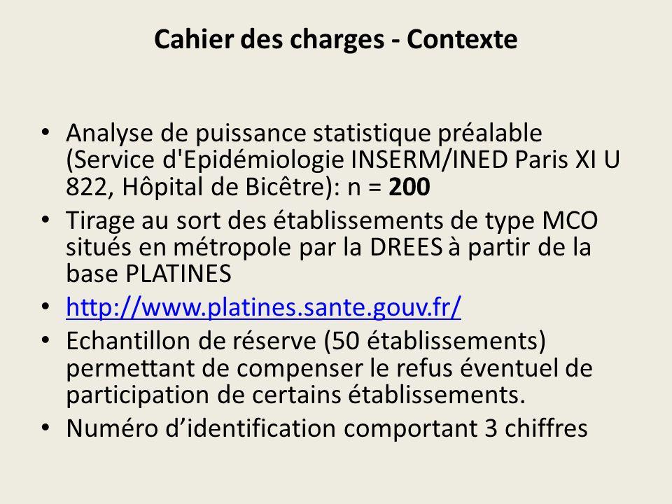 Cahier des charges - Contexte Analyse de puissance statistique préalable (Service d'Epidémiologie INSERM/INED Paris XI U 822, Hôpital de Bicêtre): n =