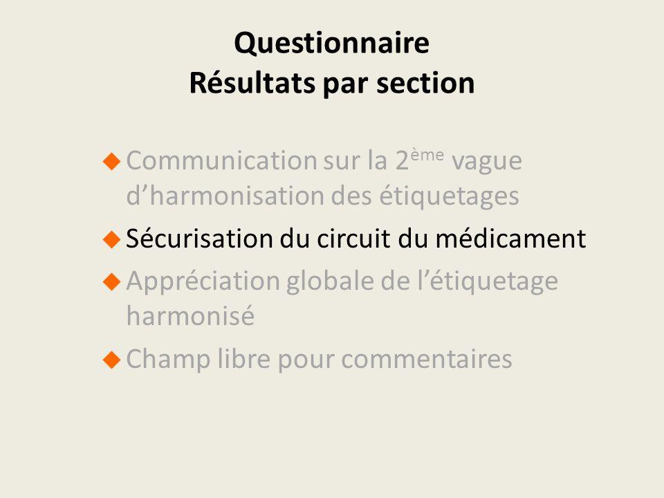 Questionnaire Résultats par section Communication sur la 2 ème vague dharmonisation des étiquetages Sécurisation du circuit du médicament Appréciation
