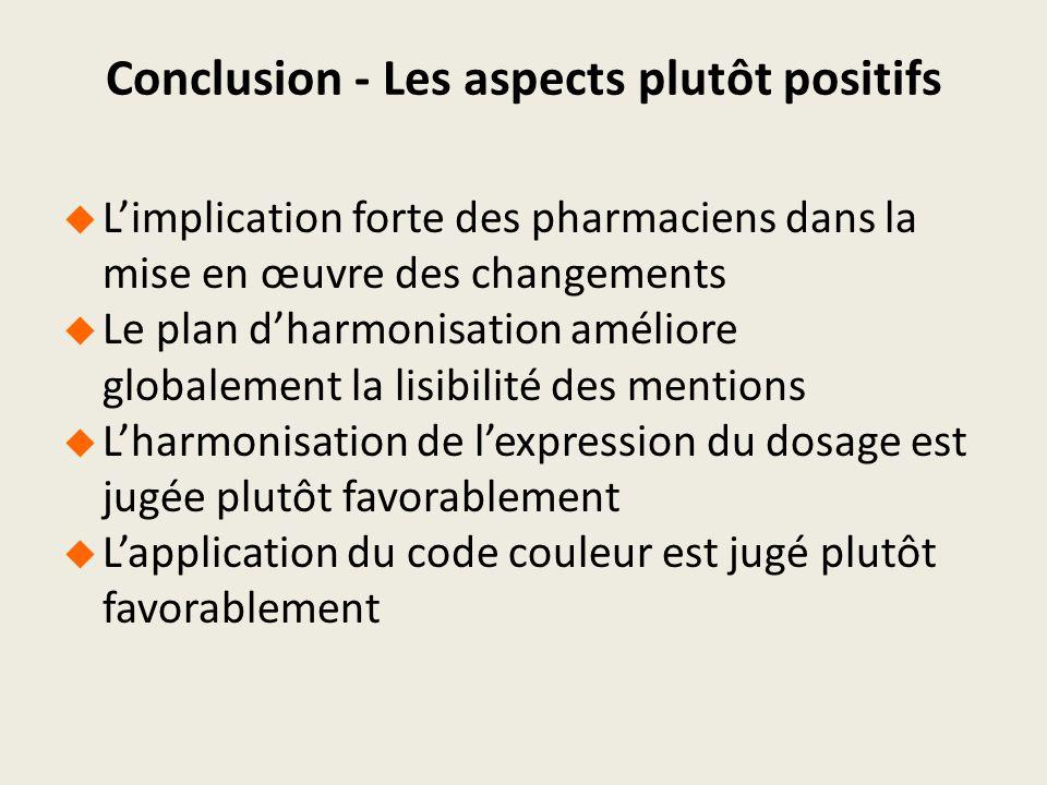 Conclusion - Les aspects plutôt positifs Limplication forte des pharmaciens dans la mise en œuvre des changements Le plan dharmonisation améliore glob