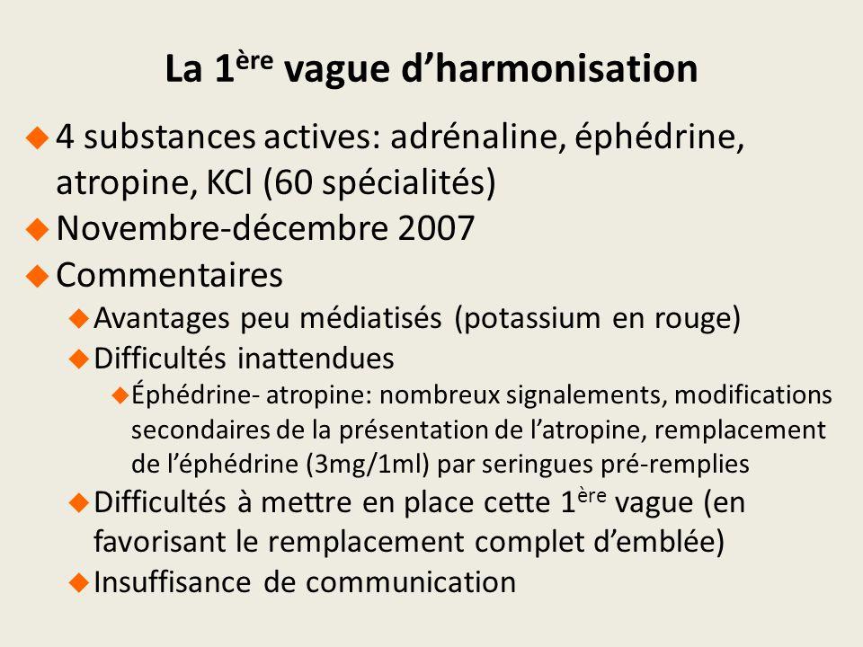 La 1 ère vague dharmonisation 4 substances actives: adrénaline, éphédrine, atropine, KCl (60 spécialités) Novembre-décembre 2007 Commentaires Avantage