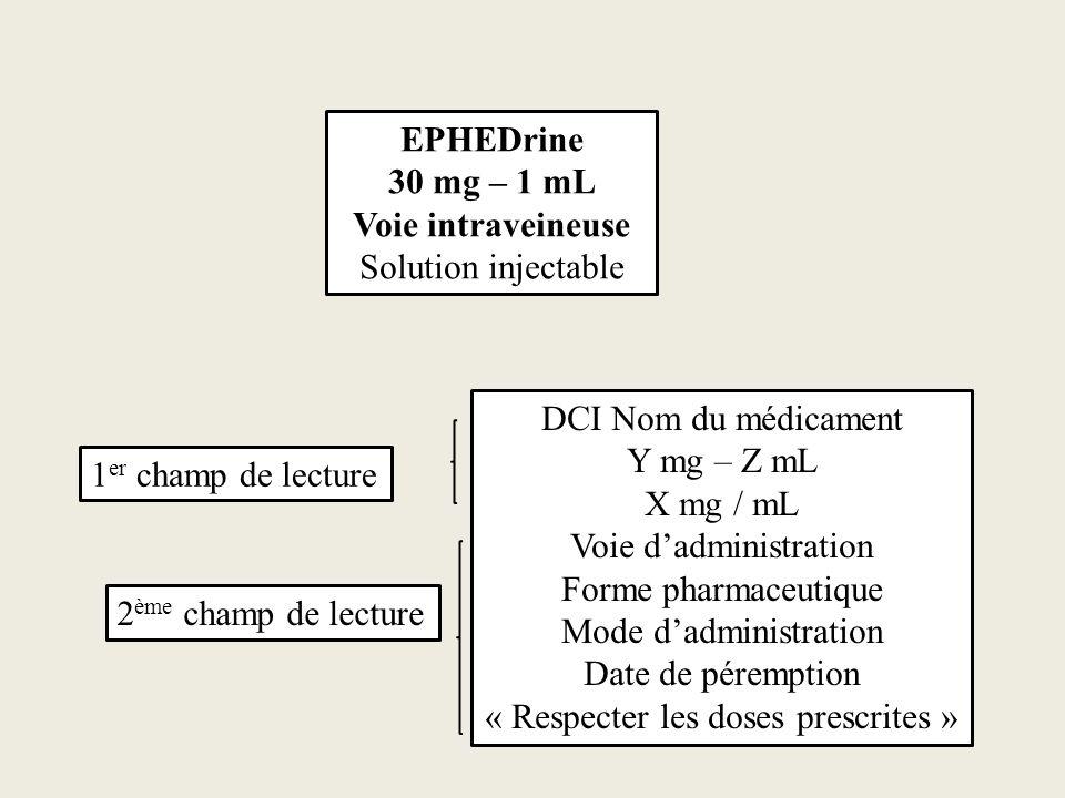 DCI Nom du médicament Y mg – Z mL X mg / mL Voie dadministration Forme pharmaceutique Mode dadministration Date de péremption « Respecter les doses pr
