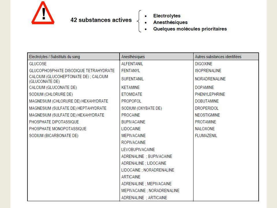 AFSSAPS Les alertes sanitaires 27/06/2008 Risque de confusion entre les nouvelles ampoules d ISUPREL 0,2mg/ml, solution injectable et les ampoules de CELOCURINE 50 mg/ml, solution injectable A la suite de plusieurs signalements de professionnels de santé, l Afssaps souhaite vous informer du risque majeur de confusion entre les nouvelles ampoules d ISUPREL 0,2mg/ml, solution injectable et les ampoules de CELOCURINE 50mg/ml, solution injectable dont les étiquetages sont visuellement très proches.