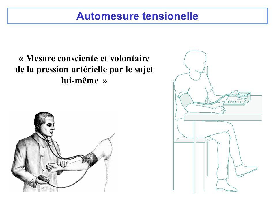 Automesure tensionelle « Mesure consciente et volontaire de la pression artérielle par le sujet lui-même »