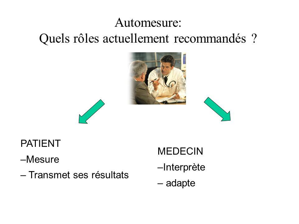 Automesure: Quels rôles actuellement recommandés ? PATIENT –Mesure – Transmet ses résultats MEDECIN –Interprète – adapte le traitement