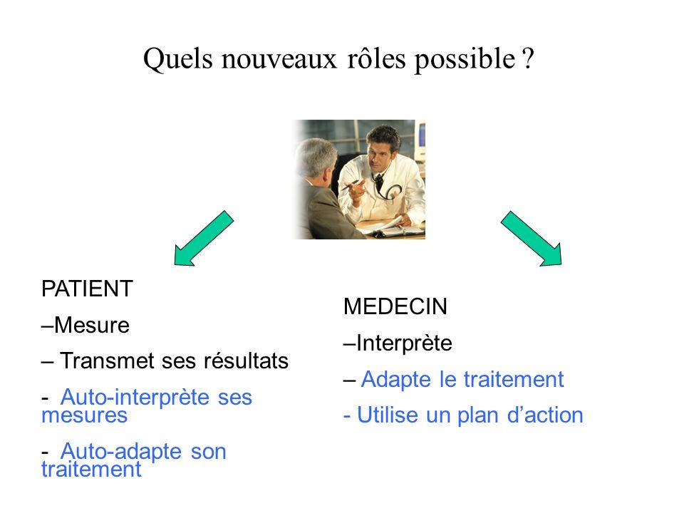 Quels nouveaux rôles possible ? PATIENT –Mesure – Transmet ses résultats - Auto-interprète ses mesures - Auto-adapte son traitement MEDECIN –Interprèt