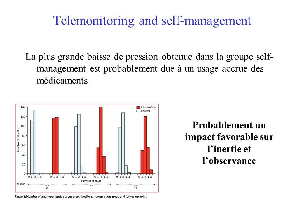 Telemonitoring and self-management La plus grande baisse de pression obtenue dans la groupe self- management est probablement due à un usage accrue de