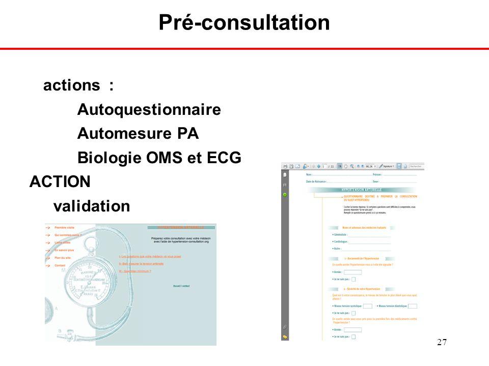 27 Pré-consultation Délégation de tache (depuis 2005 à lHEGP) 3 actions : Autoquestionnaire Automesure PA Biologie OMS et ECG ACTION validation inform