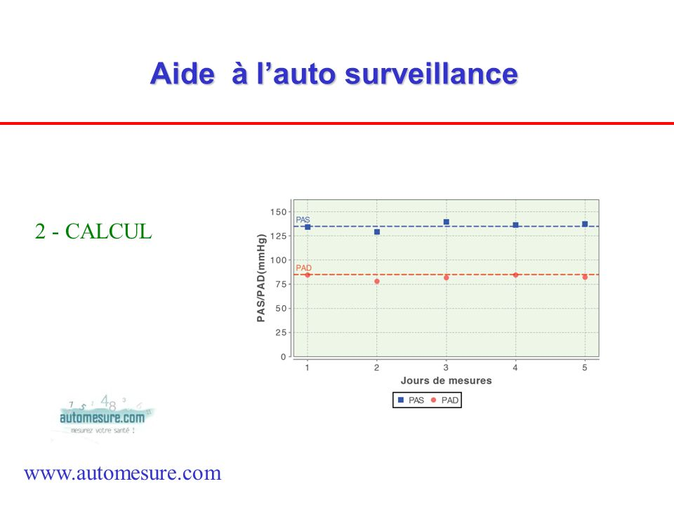 Aide à lauto surveillance www.automesure.com 2 - CALCUL