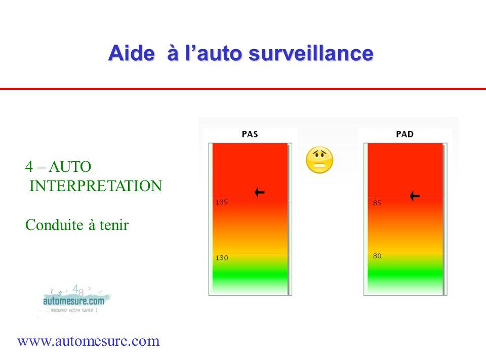Aide à lauto surveillance www.automesure.com 4 – AUTO INTERPRETATION Conduite à tenir