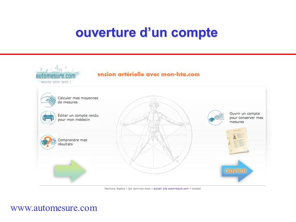 ouverture dun compte www.automesure.com
