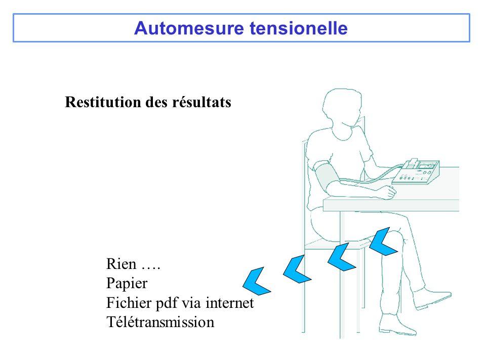 Automesure tensionelle Restitution des résultats Rien …. Papier Fichier pdf via internet Télétransmission