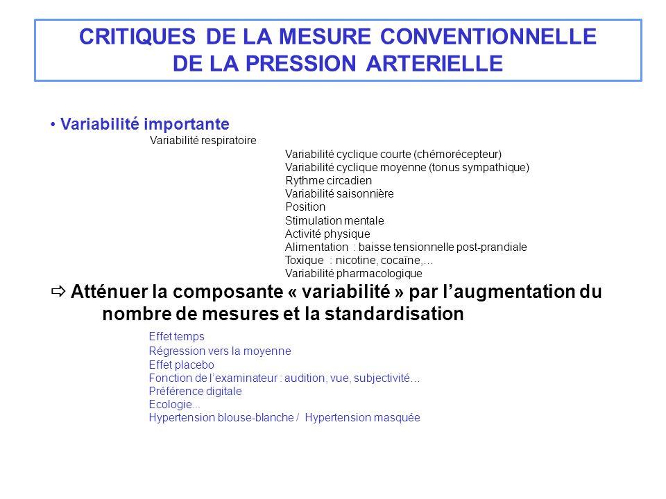 CRITIQUES DE LA MESURE CONVENTIONNELLE DE LA PRESSION ARTERIELLE Variabilité importante Variabilité respiratoire Variabilité cyclique courte (chémoréc