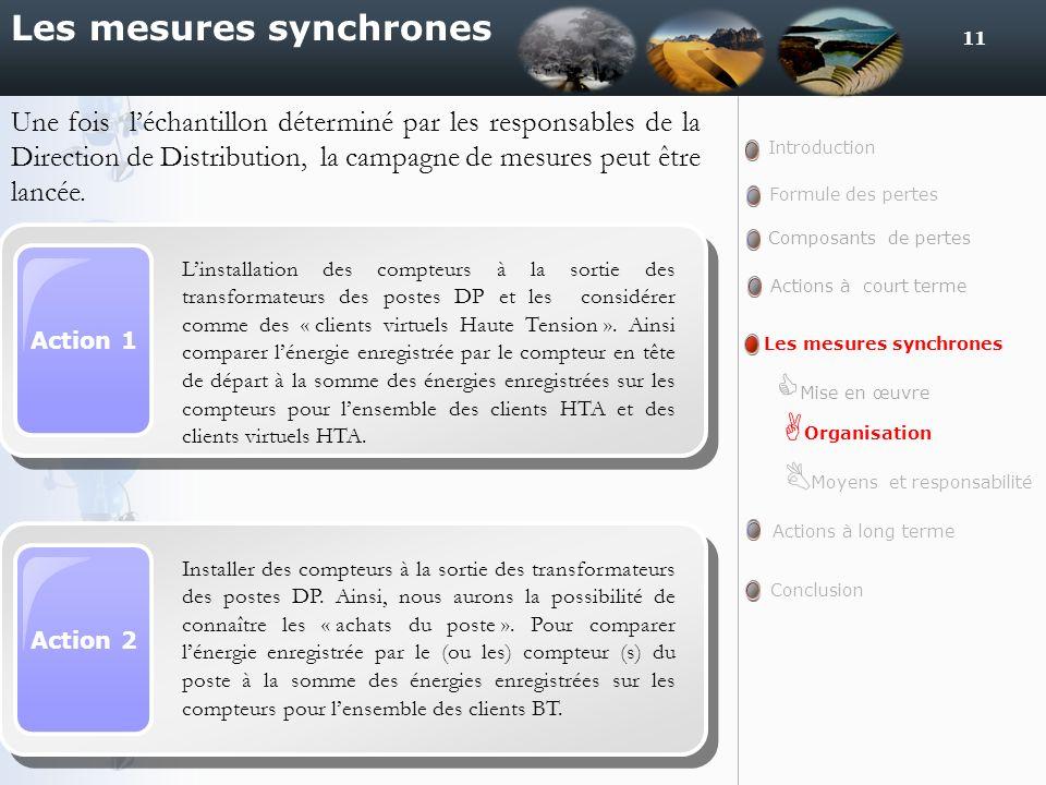 11 Les mesures synchrones Introduction Formule des pertes Actions à court terme Actions à long terme Conclusion Composants de pertes Les mesures synch