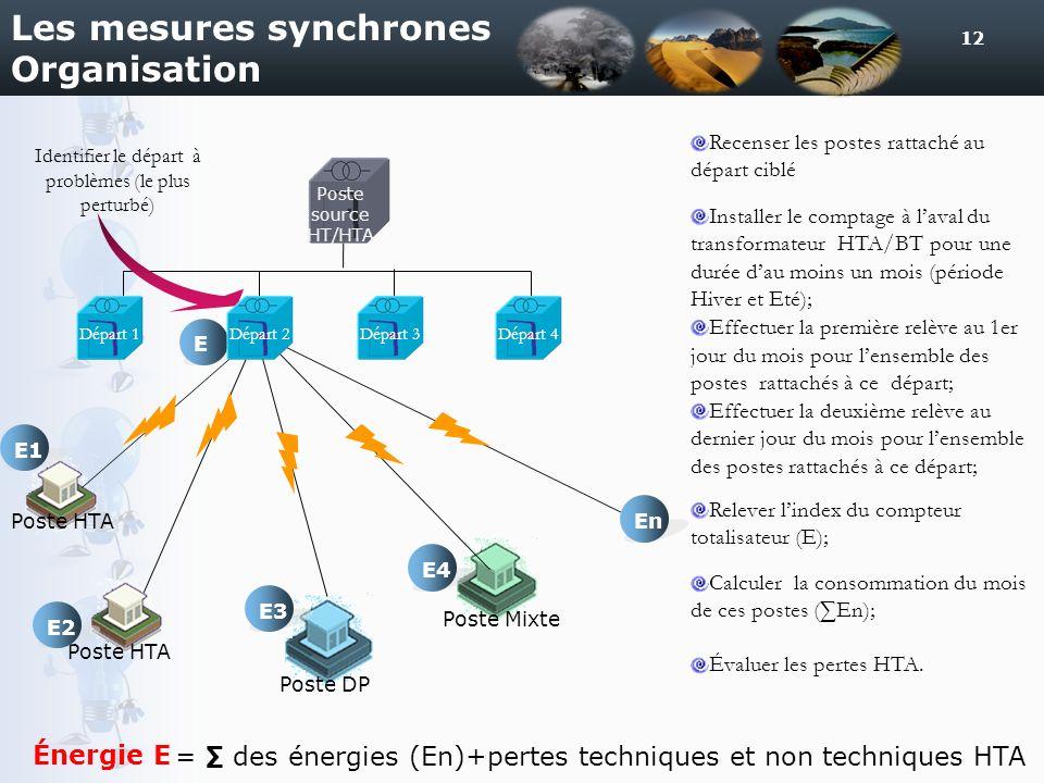 12 Les mesures synchrones Organisation Poste source HT/HTA E Poste HTA Poste DP Poste Mixte E1E3E4En Poste HTA E2 Identifier le départ à problèmes (le