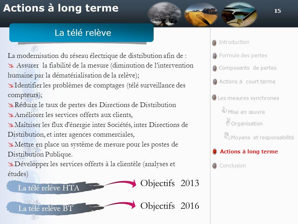 15 Actions à long terme Introduction Formule des pertes Actions à court terme Actions à long terme Conclusion Composants de pertes Les mesures synchro