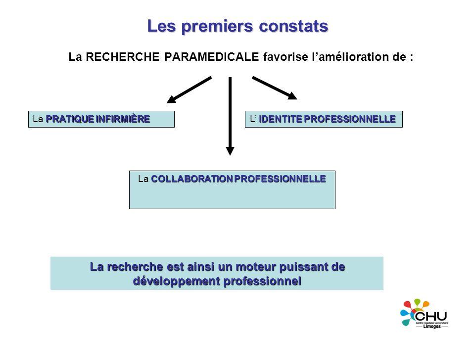 Conclusion/ouverture La recherche paramédicale élément incontournable pour un CHU ?La recherche paramédicale élément incontournable pour un CHU .