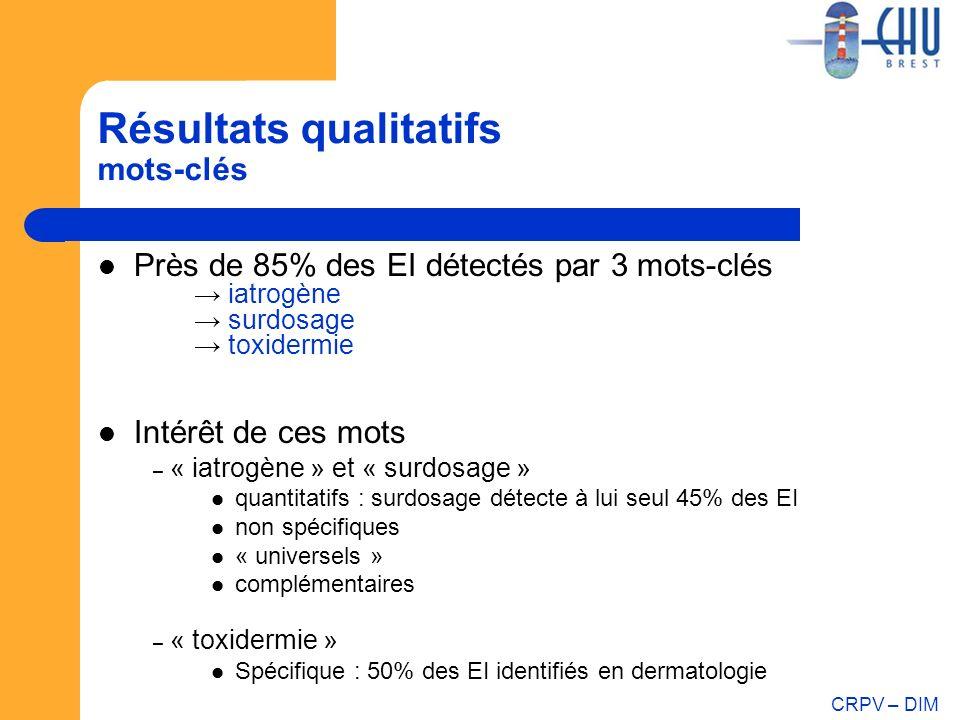 CRPV – DIM Résultats qualitatifs mots-clés Près de 85% des EI détectés par 3 mots-clés iatrogène surdosage toxidermie Intérêt de ces mots – « iatrogèn