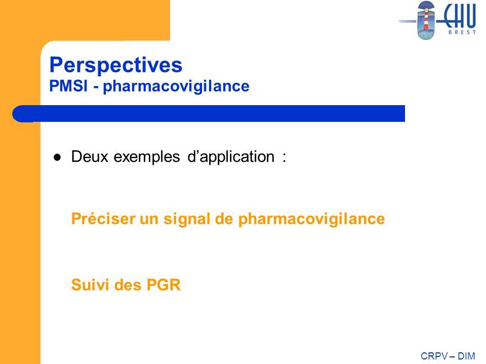 CRPV – DIM Perspectives PMSI - pharmacovigilance Deux exemples dapplication : Préciser un signal de pharmacovigilance Suivi des PGR