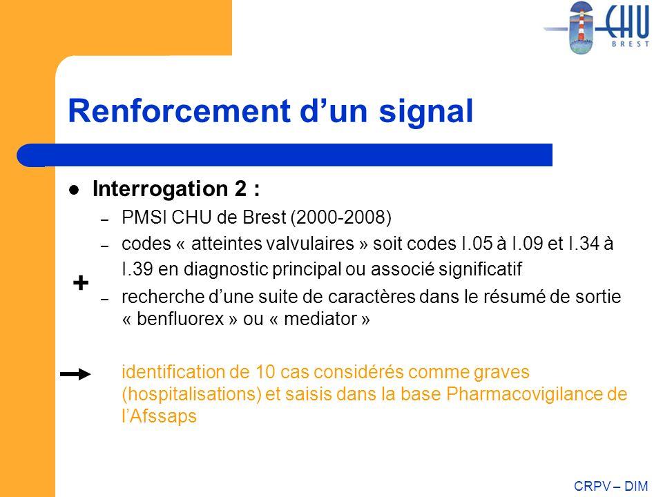 CRPV – DIM Renforcement dun signal Interrogation 2 : – PMSI CHU de Brest (2000-2008) – codes « atteintes valvulaires » soit codes I.05 à I.09 et I.34