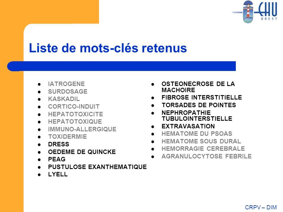CRPV – DIM Liste de mots-clés retenus IATROGENE SURDOSAGE KASKADIL CORTICO-INDUIT HEPATOTOXICITE HEPATOTOXIQUE IMMUNO-ALLERGIQUE TOXIDERMIE DRESS OEDE