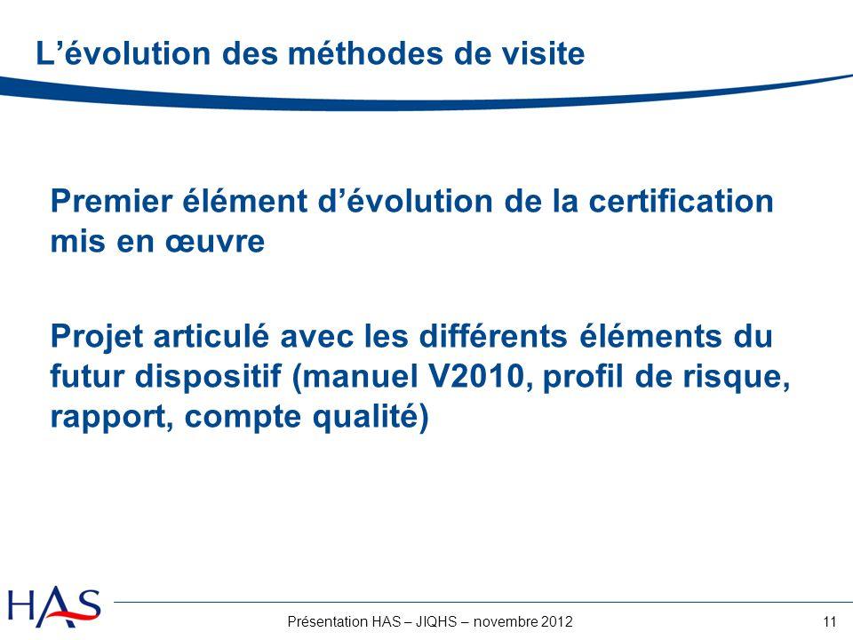 11Présentation HAS – JIQHS – novembre 2012 Lévolution des méthodes de visite Premier élément dévolution de la certification mis en œuvre Projet articu